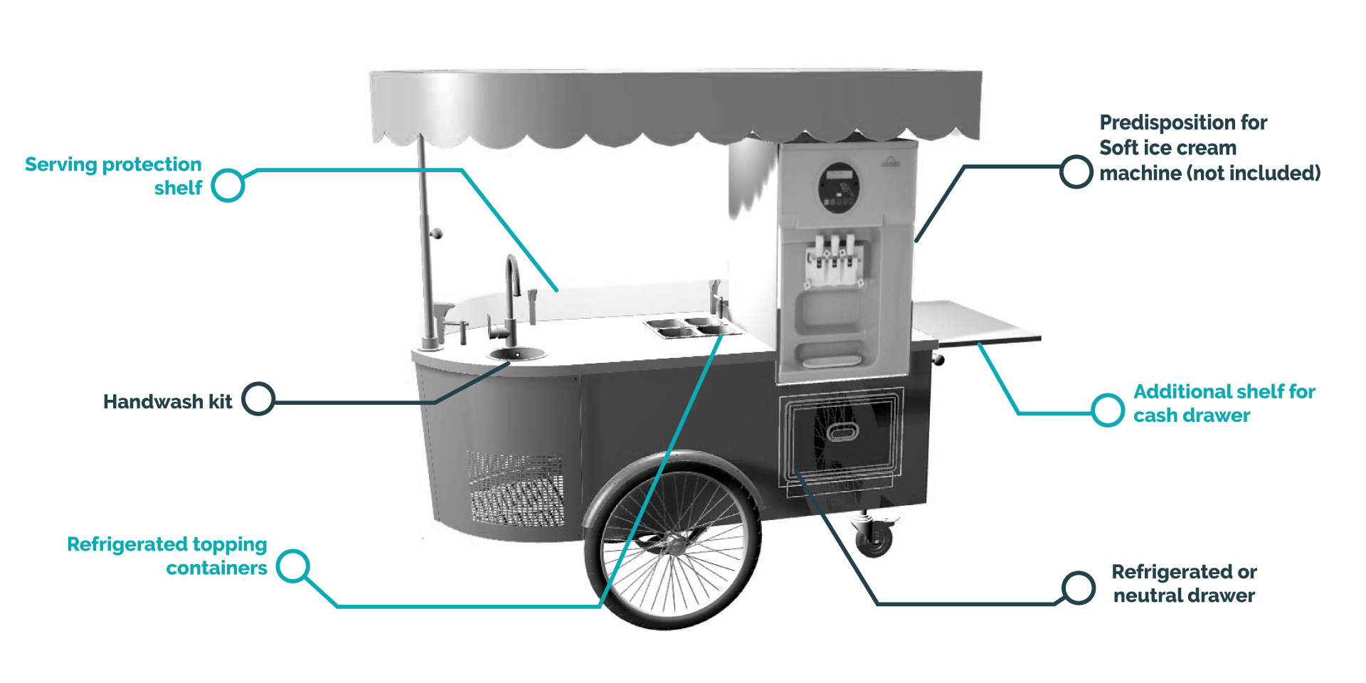 Soft ice cream cart Tekneitalia
